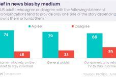 news-bias.jpg