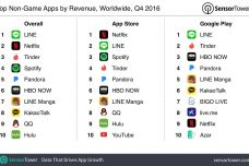 q4-2016-top-apps-by-revenue.jpg