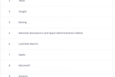 screencapture-universumglobal-rankings-united-states-of-america-2020-05-08-23_41_37.png
