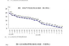 screencapture-www-stats-gov-cn-tjsj-zxfb-201601-t20160119_1306083-html-1453173631401.png