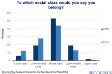 socialclass-belong.png
