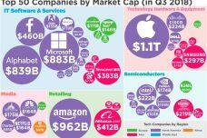 top-digital-companies-2018-4f8f.jpg