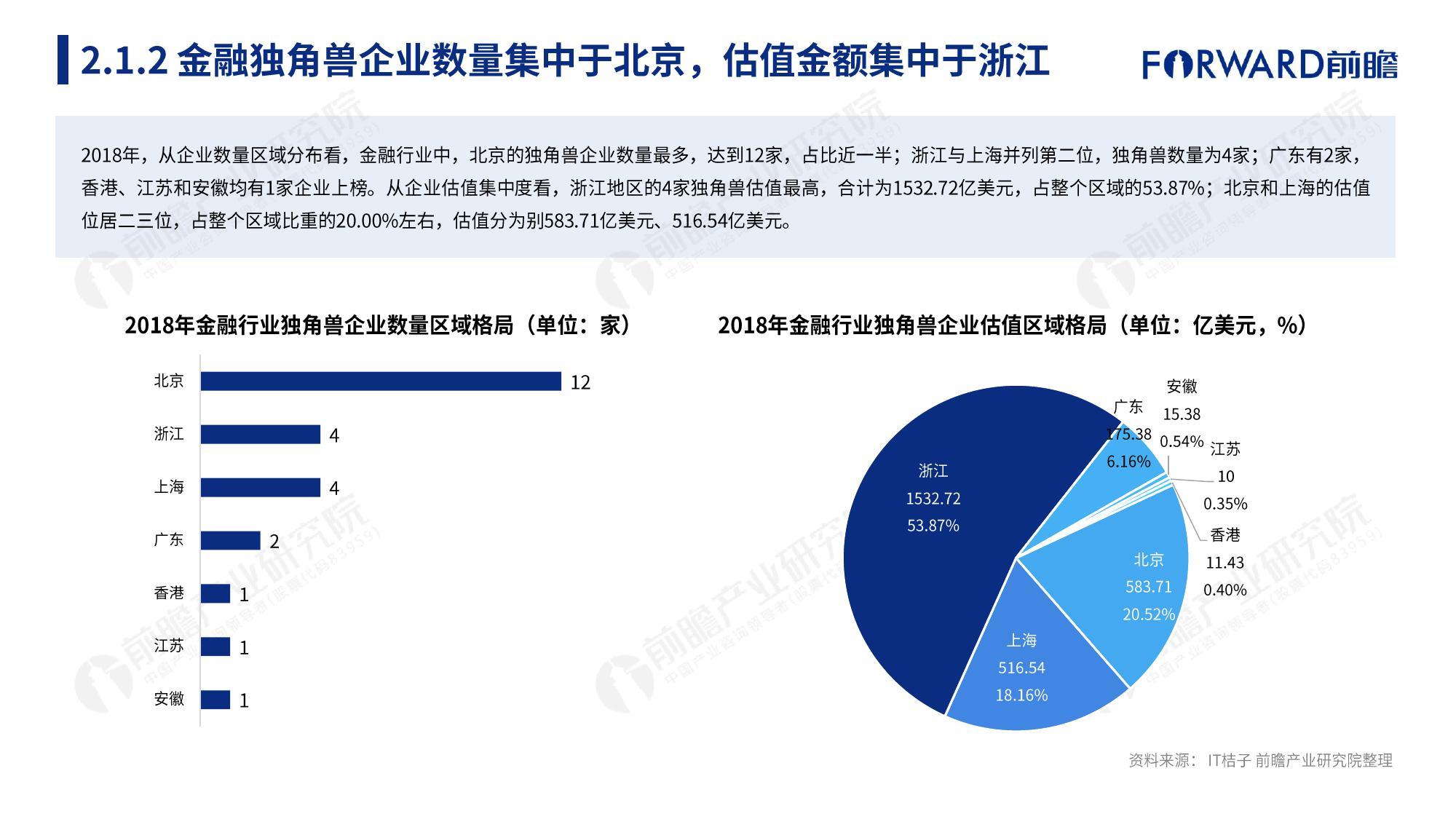国有企业经济总量占比25_国有经济占比