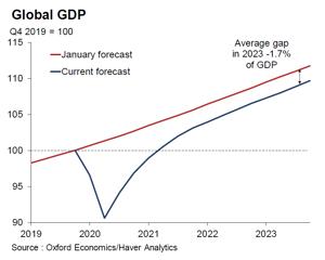 2021年第一季度世界各国gdp排名_一季度意大利经济增长0.1 ,GDP约4916亿美元,仍在欧洲排第四名