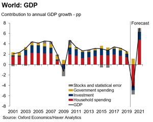 新加坡gdp预会下降_三季度新加坡GDP增速下滑到2.2 ,低于预估的2.6 ,附中日美欧等3