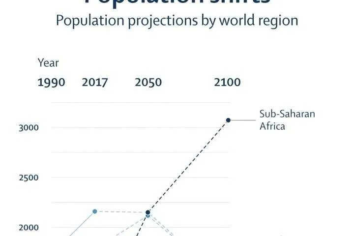 世界人口多少人_神公式 房价暴涨 经济危机 货币超发