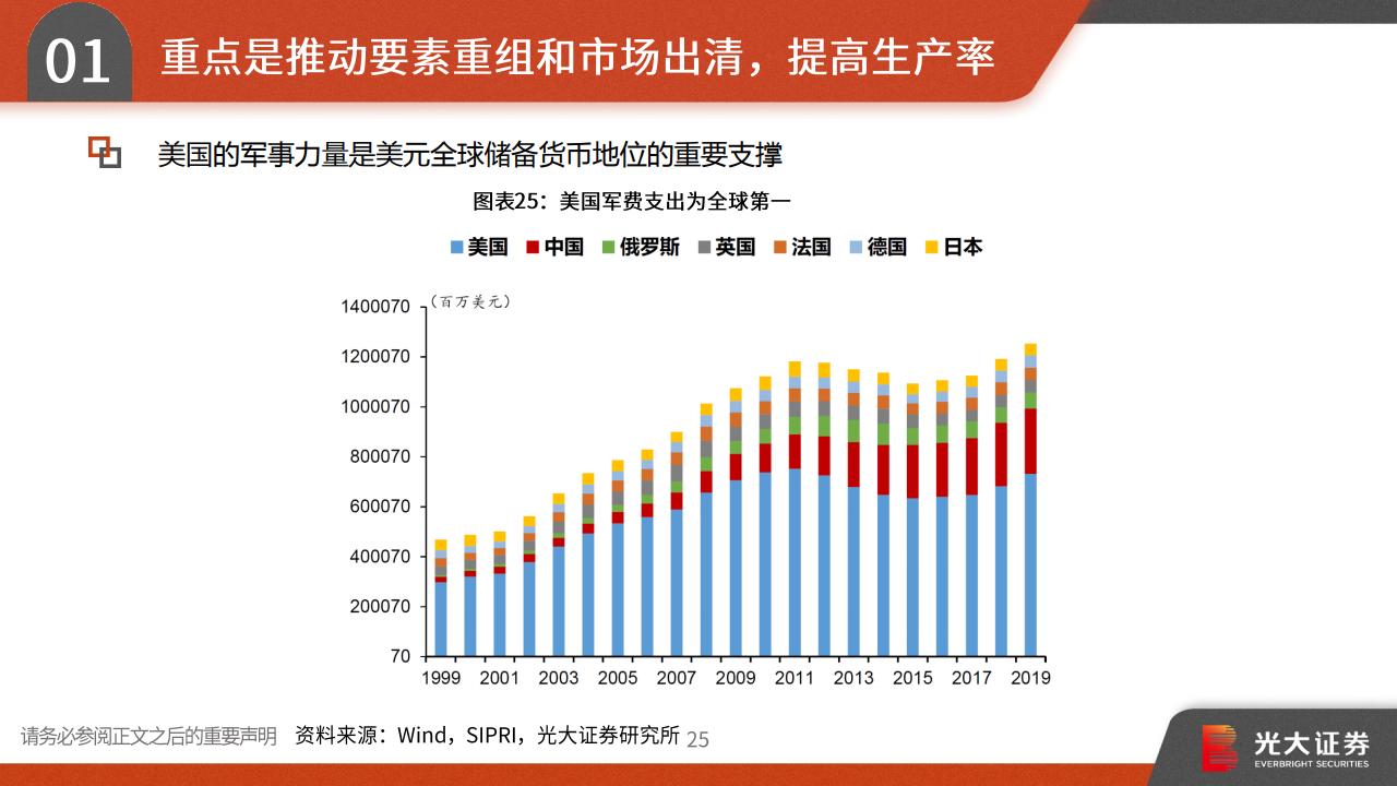 中美2021gdp_24.93万亿 2021中国第一季度GDP同比增长18.3 ,创世界纪录